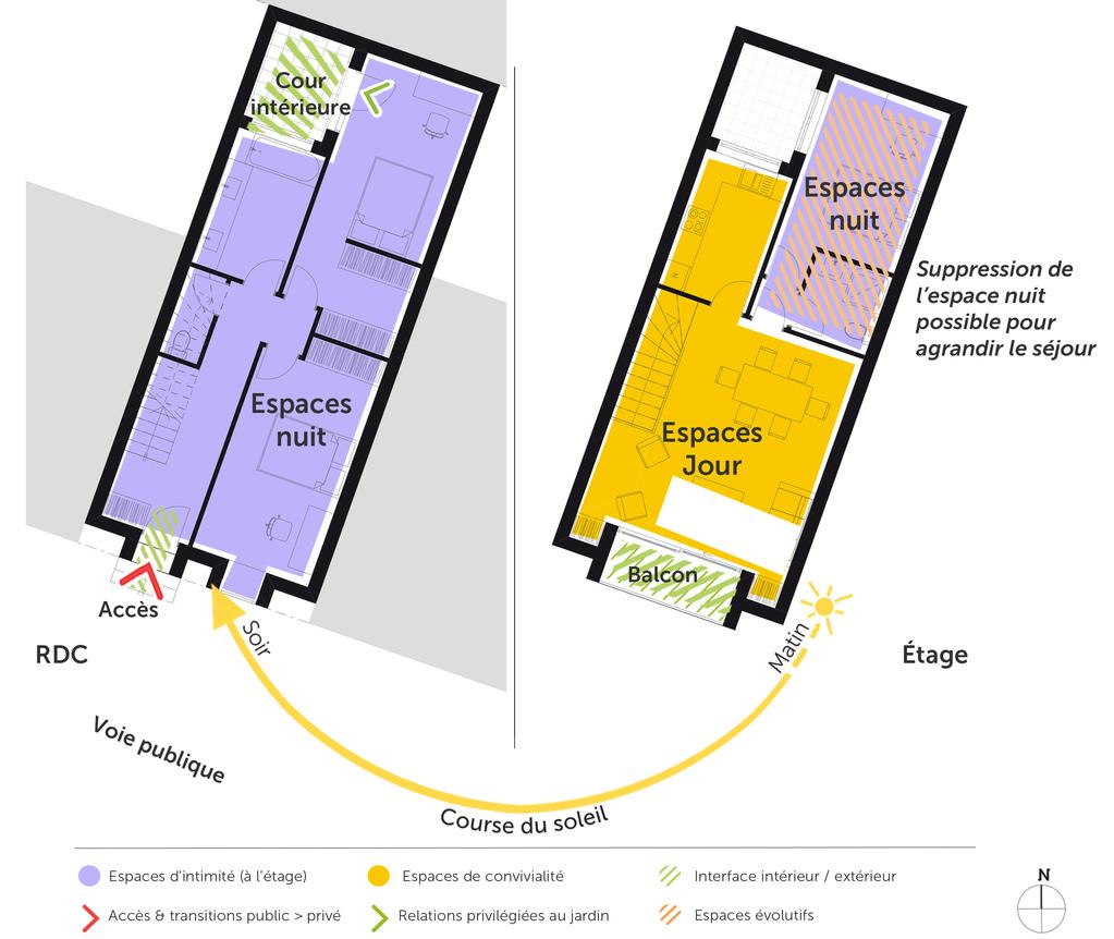 Maison moderne mitoyenne masse maison moderne mitoyenne plan