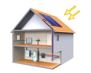 fonctionnement des panneaux solaires thermiques